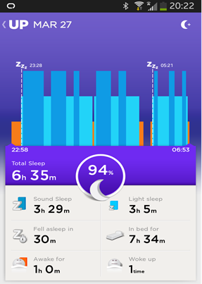 Sleep Schedule on Android App